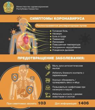 Памятка о мерах профилактики коронавирусной инфекции