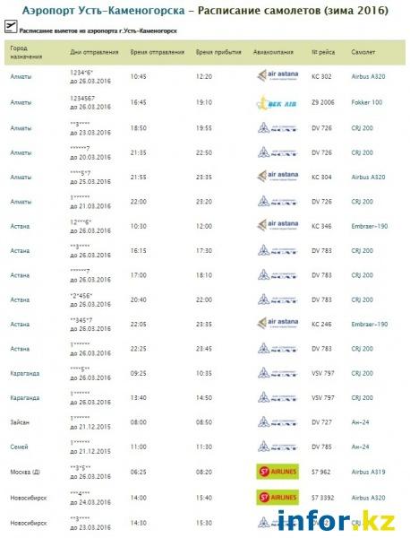 Мои расписание автобусов новосибирск семей новосибирск необходимо термобелье