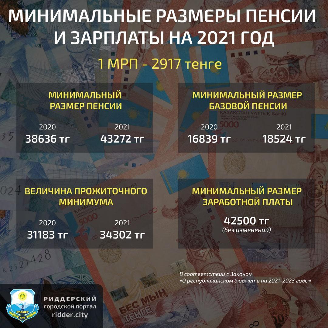 Минимальная пенсия 2021 году казахстан как пенсия минимальная в саратове